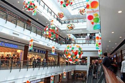 راهنمای خرید در آنتالیا (قسمت دوم)